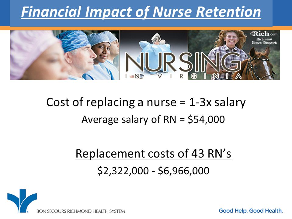 Financial Impact of Nurse Retention Cost of replacing a nurse = 1-3x salary Average salary of RN = $54,000 Replacement costs of 43 RN's $2,322,000 - $6,966,000