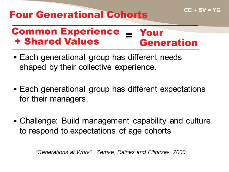 Four Generational Cohorts  Each generational group has different needs shaped by their collective experience.