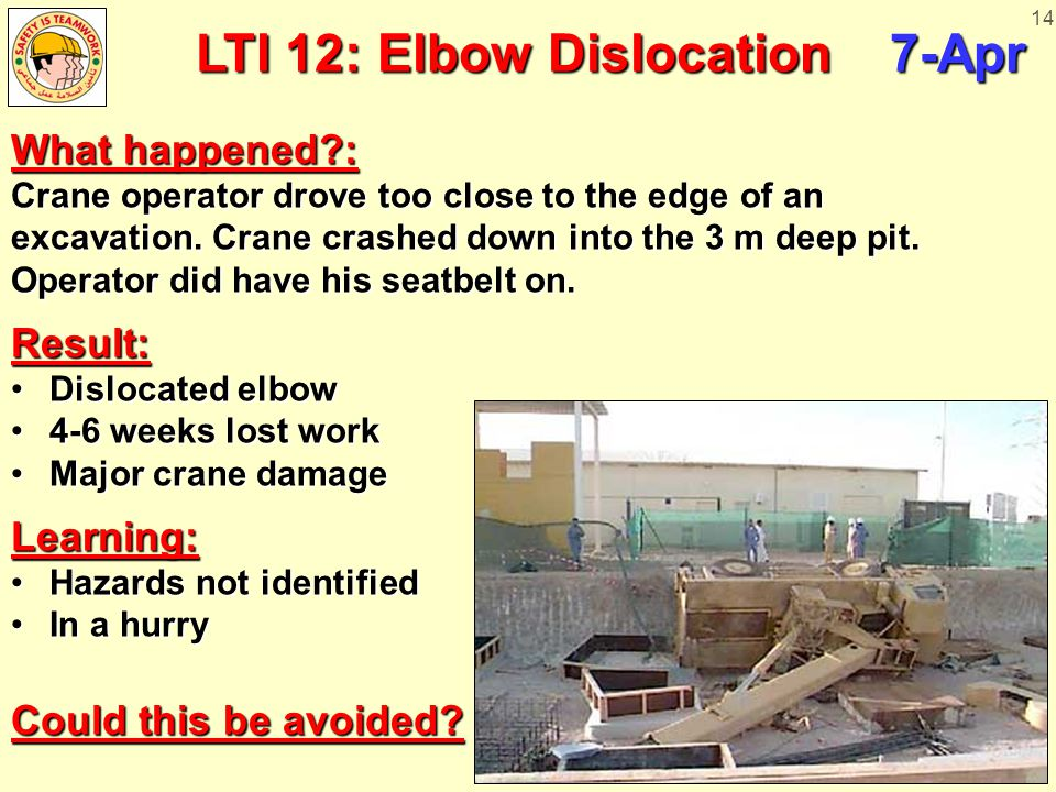 14 LTI 12: Elbow Dislocation 7-Apr What happened : Crane operator drove too close to the edge of an excavation.