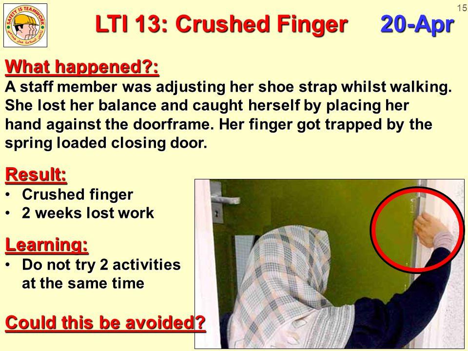 15 LTI 13: Crushed Finger 20-Apr What happened : A staff member was adjusting her shoe strap whilst walking.