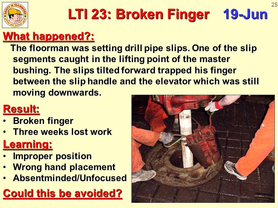 25 LTI 23: Broken Finger 19-Jun What happened : The floorman was setting drill pipe slips.