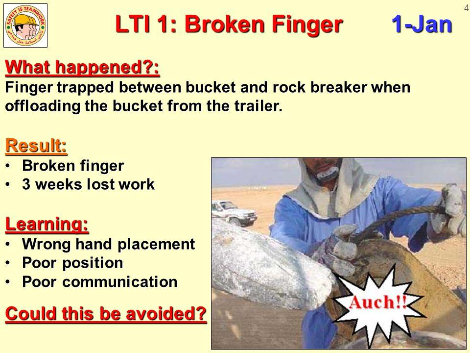 4 LTI 1: Broken Finger 1-Jan What happened?: Finger trapped between bucket and rock breaker when offloading the bucket from the trailer. Result: Broke