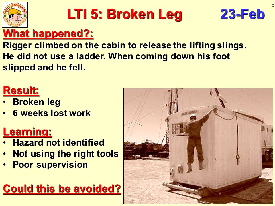 8 LTI 5: Broken Leg 23-Feb What happened?: Rigger climbed on the cabin to release the lifting slings. He did not use a ladder. When coming down his fo