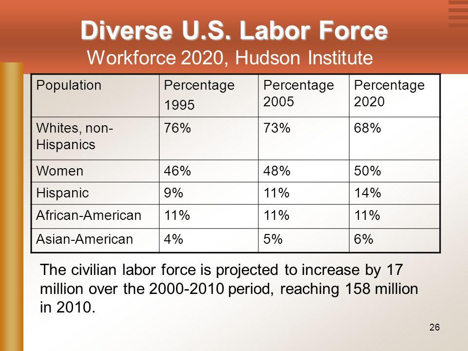26 Diverse U.S.
