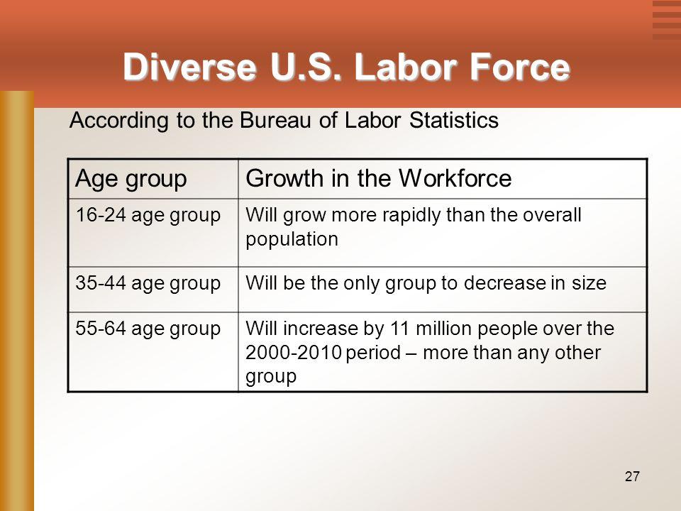 27 Diverse U.S.