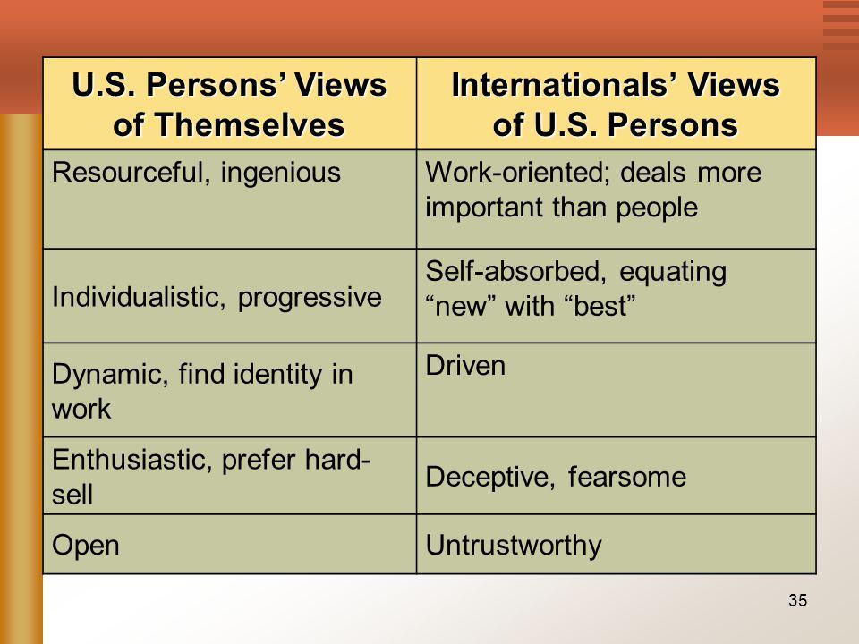 35 U.S. Persons' Views of Themselves Internationals' Views of U.S.