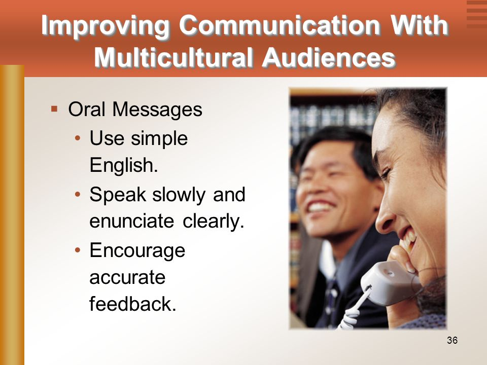 36 Improving Communication With Multicultural Audiences  Oral Messages Use simple English.
