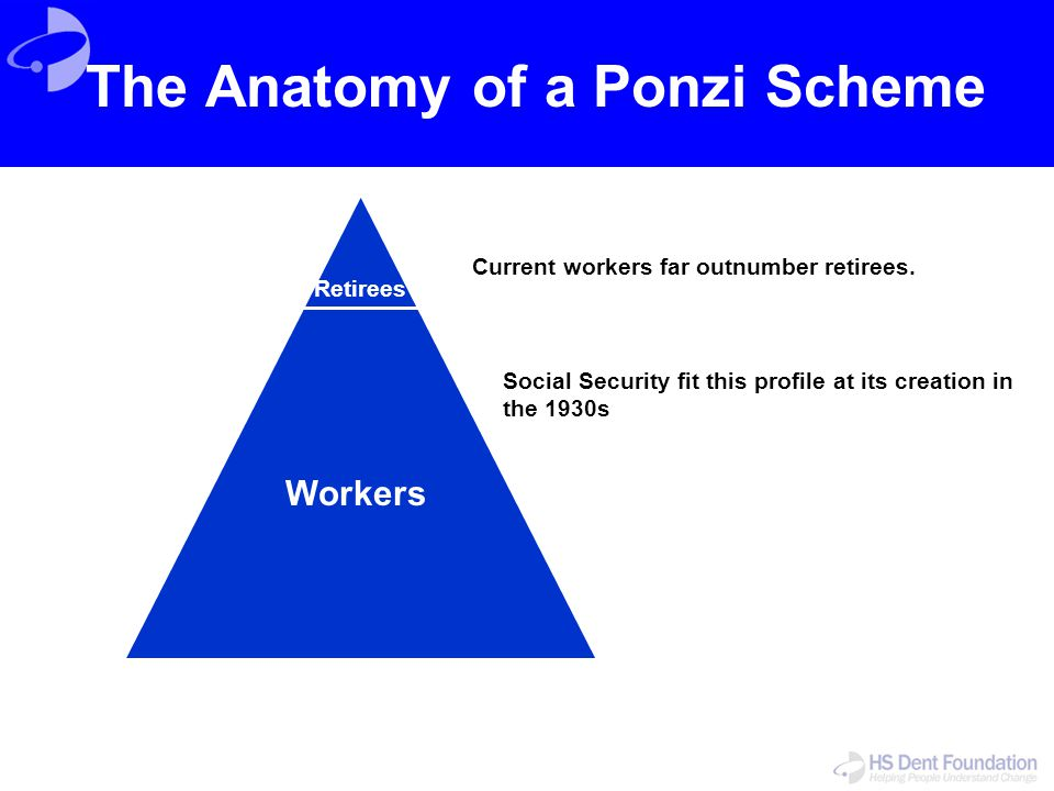 The Anatomy of a Ponzi Scheme Retirees Workers Current workers far outnumber retirees. Social Security fit this profile at its creation in the 1930s