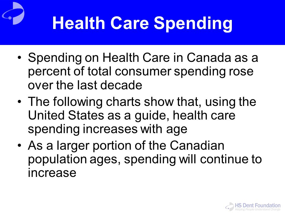 Health Care Spending Spending on Health Care in Canada as a percent of total consumer spending rose over the last decade The following charts show tha