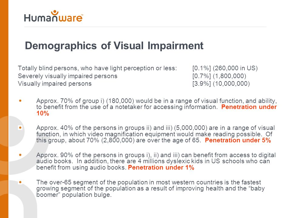 Demographics of Visual Impairment Totally blind persons, who have light perception or less: [0.1%] (260,000 in US) Severely visually impaired persons [0.7%] (1,800,000) Visually impaired persons [3.9%] (10,000,000) Approx.