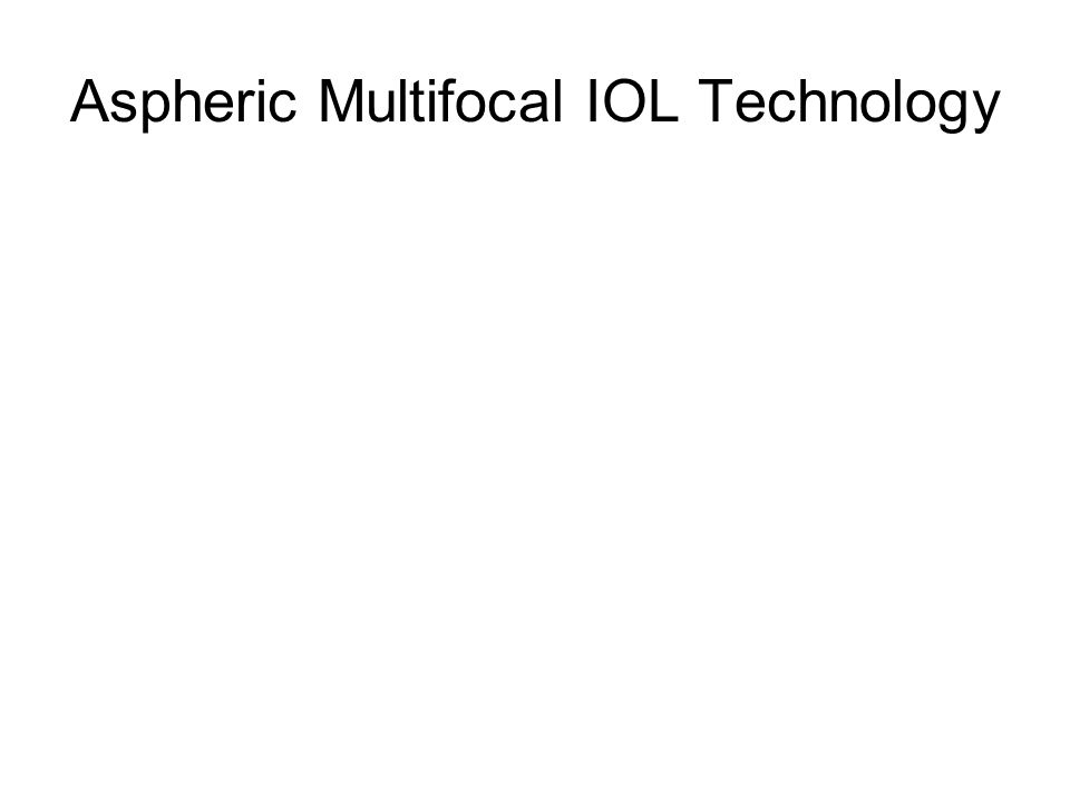 Aspheric Multifocal IOL Technology