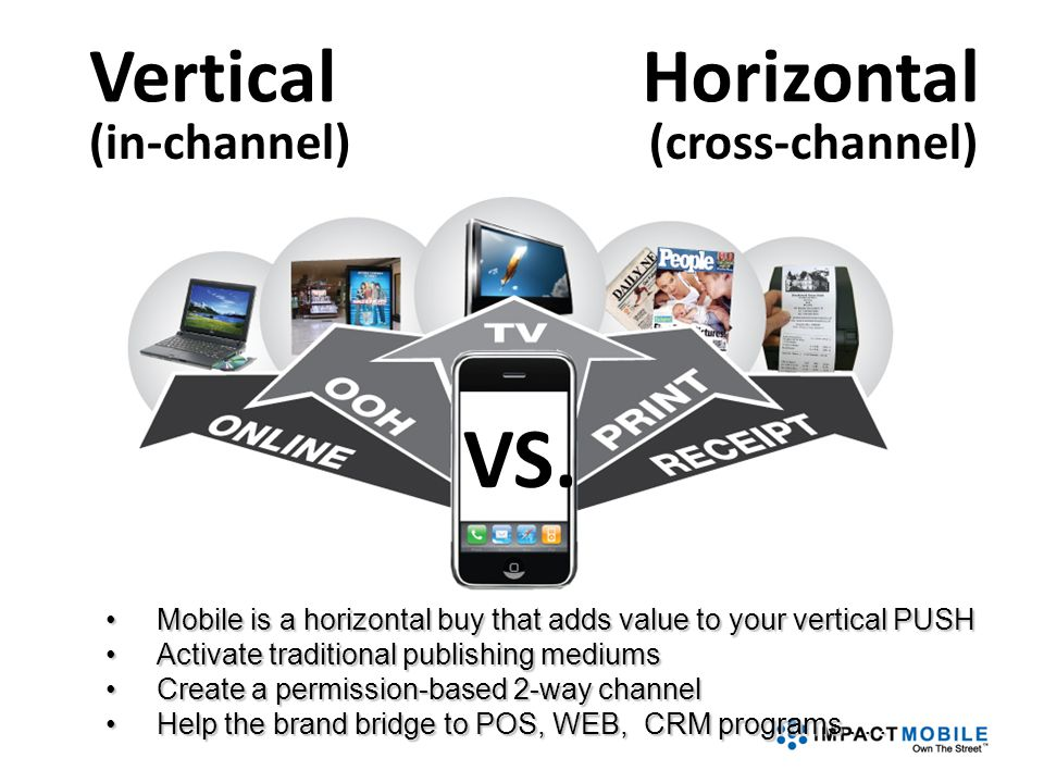Mobile is a horizontal buy that adds value to your vertical PUSHMobile is a horizontal buy that adds value to your vertical PUSH Activate traditional