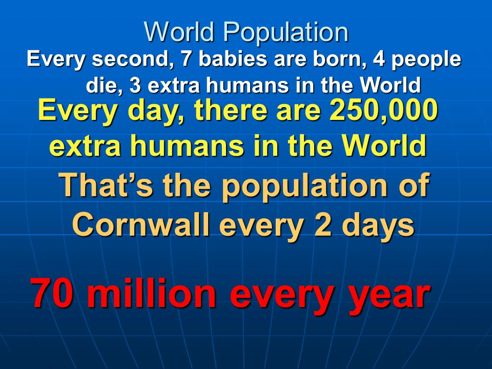 World Population Every second, 7 babies are born, 4 people die, 3 extra humans in the World Every day, there are 250,000 extra humans in the World That's the population of Cornwall every 2 days 70 million every year