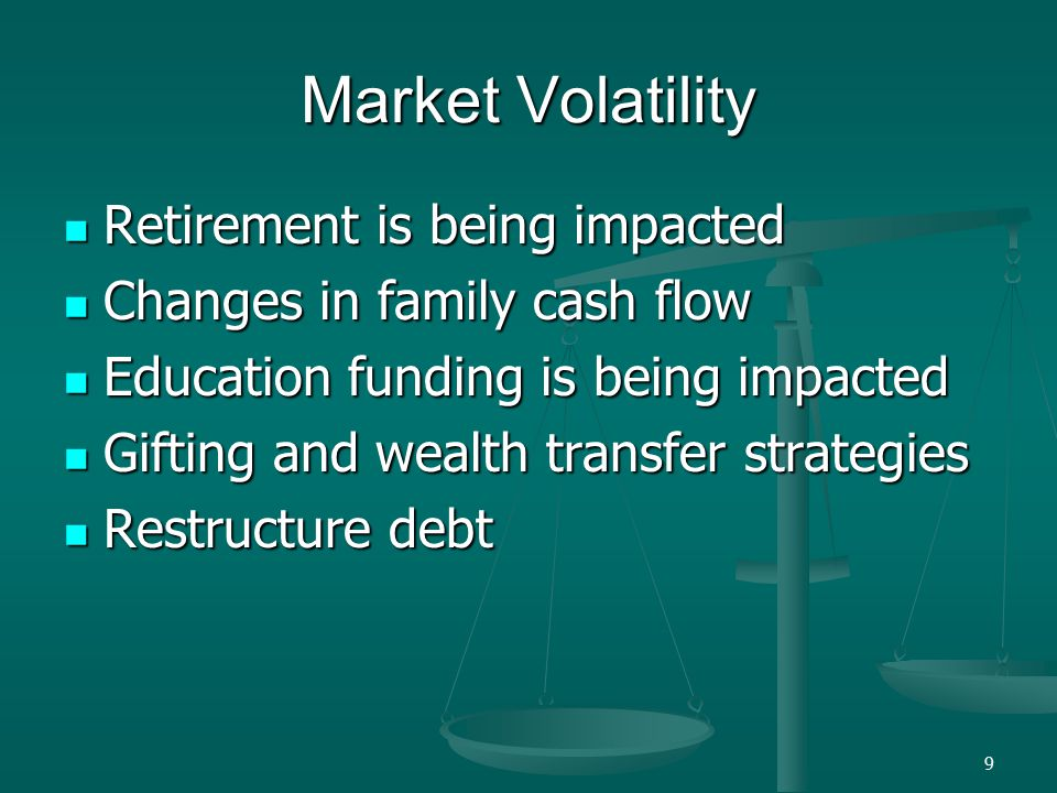 9 Market Volatility Retirement is being impacted Retirement is being impacted Changes in family cash flow Changes in family cash flow Education funding is being impacted Education funding is being impacted Gifting and wealth transfer strategies Gifting and wealth transfer strategies Restructure debt Restructure debt