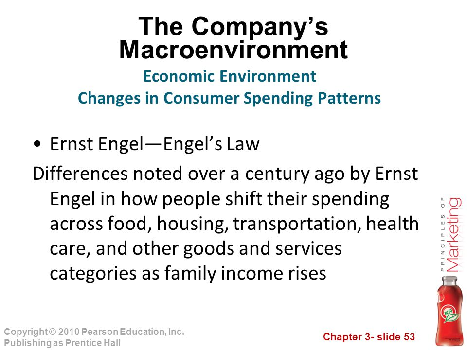 Chapter 3- slide 53 Copyright © 2010 Pearson Education, Inc. Publishing as Prentice Hall The Company's Macroenvironment Ernst Engel—Engel's Law Differ