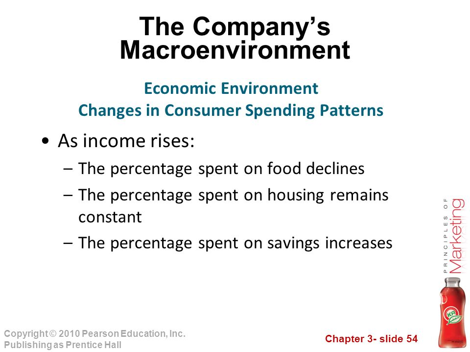 Chapter 3- slide 54 Copyright © 2010 Pearson Education, Inc. Publishing as Prentice Hall The Company's Macroenvironment As income rises: –The percenta
