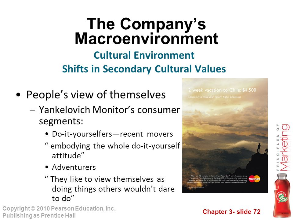 Chapter 3- slide 72 Copyright © 2010 Pearson Education, Inc. Publishing as Prentice Hall The Company's Macroenvironment People's view of themselves –Y
