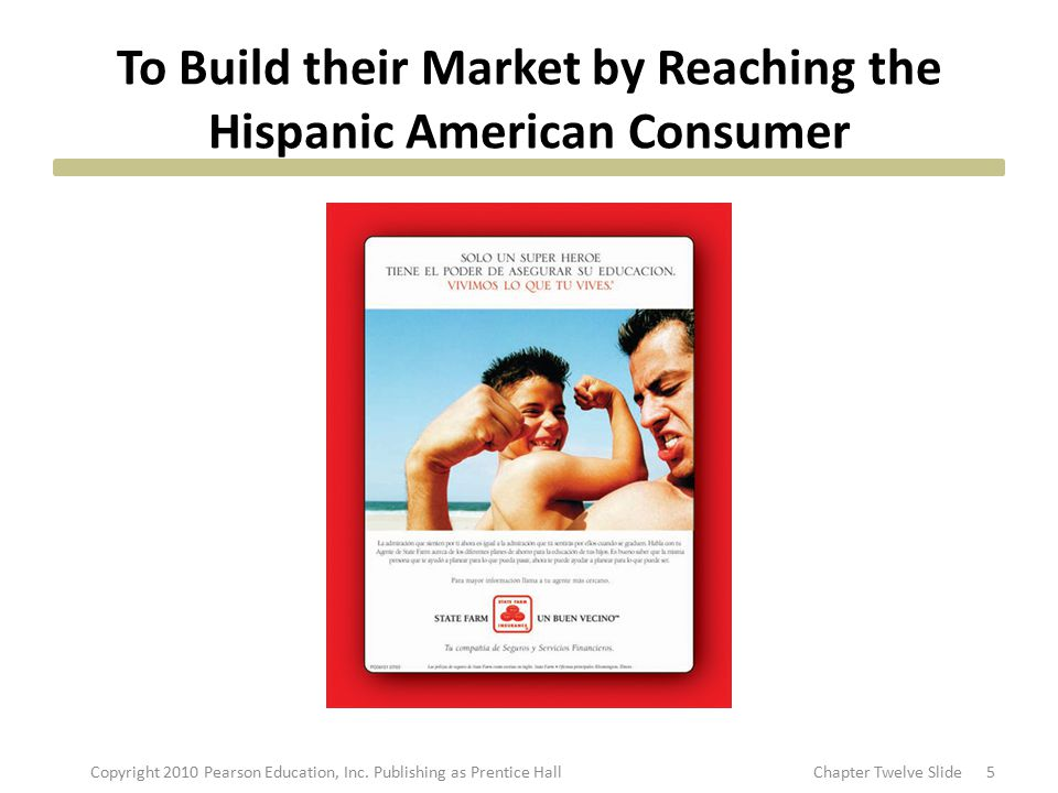 To Build their Market by Reaching the Hispanic American Consumer 5Copyright 2010 Pearson Education, Inc. Publishing as Prentice HallChapter Twelve Sli