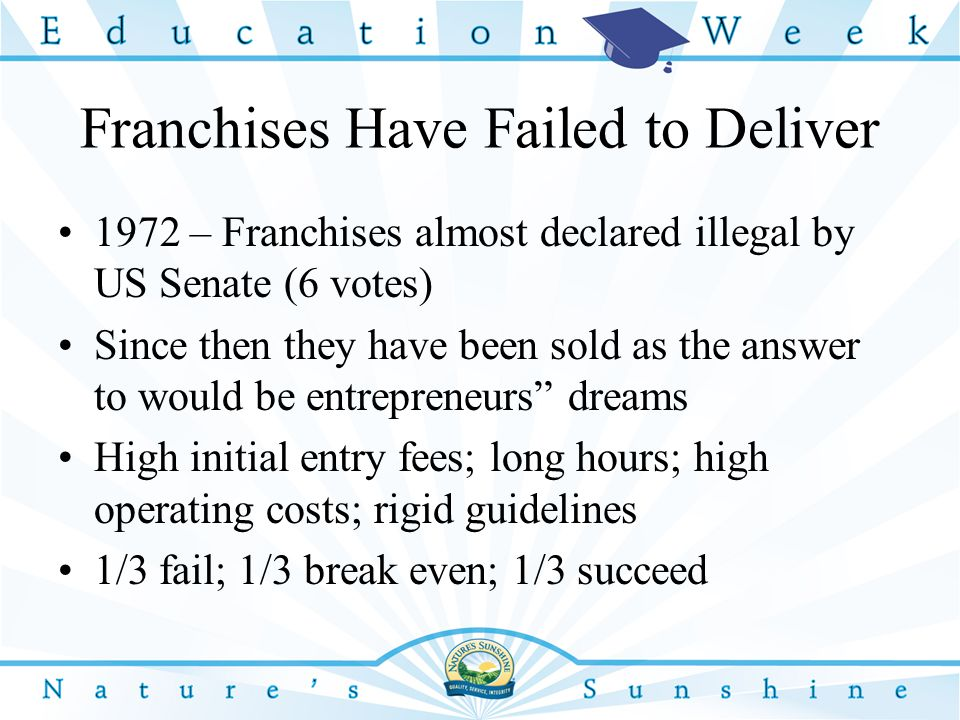 Franchises Have Failed to Deliver 1972 – Franchises almost declared illegal by US Senate (6 votes) Since then they have been sold as the answer to would be entrepreneurs dreams High initial entry fees; long hours; high operating costs; rigid guidelines 1/3 fail; 1/3 break even; 1/3 succeed