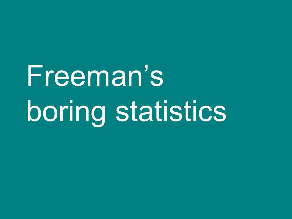 Freeman's boring statistics