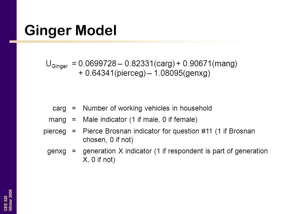 CEE 320 Winter 2006 Ginger Model U Ginger = 0.0699728 – 0.82331(carg) + 0.90671(mang) + 0.64341(pierceg) – 1.08095(genxg) carg=Number of working vehic