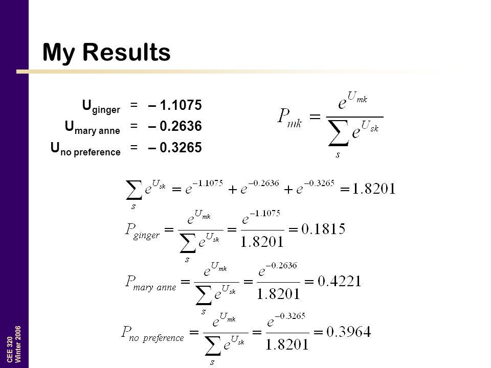 CEE 320 Winter 2006 My Results U ginger =– 1.1075 U mary anne =– 0.2636 U no preference =– 0.3265