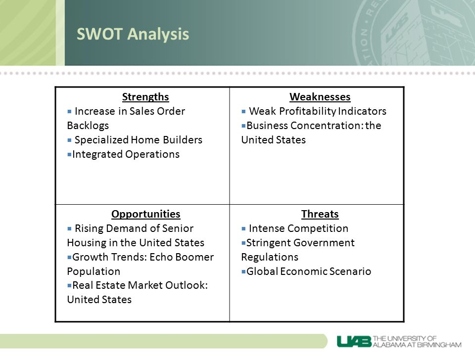 SWOT Analysis Strengths  Increase in Sales Order Backlogs  Specialized Home Builders  Integrated Operations Weaknesses  Weak Profitability Indicators  Business Concentration: the United States Opportunities  Rising Demand of Senior Housing in the United States  Growth Trends: Echo Boomer Population  Real Estate Market Outlook: United States Threats  Intense Competition  Stringent Government Regulations  Global Economic Scenario
