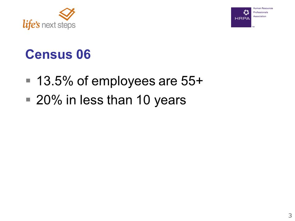 3 Census 06  13.5% of employees are 55+  20% in less than 10 years