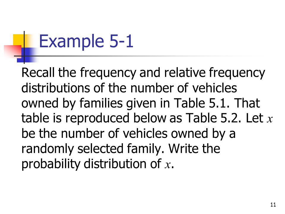 11 Example 5-1  Recall the frequency and relative frequency distributions of the number of vehicles owned by families given in Table 5.1.