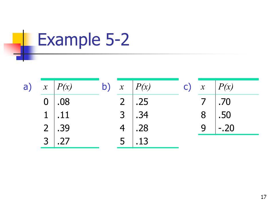 17 Example 5-2 a) xP(x) b) xP(x) 01230123.08.11.39.27 23452345.25.34.28.13 c) xP(x) 789789.70.50 -.20