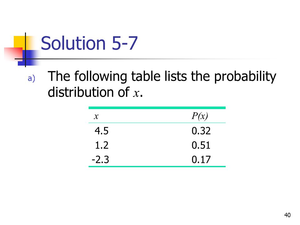 40 Solution 5-7 a) The following table lists the probability distribution of x. xP(x) 4.5 1.2 -2.3 0.32 0.51 0.17