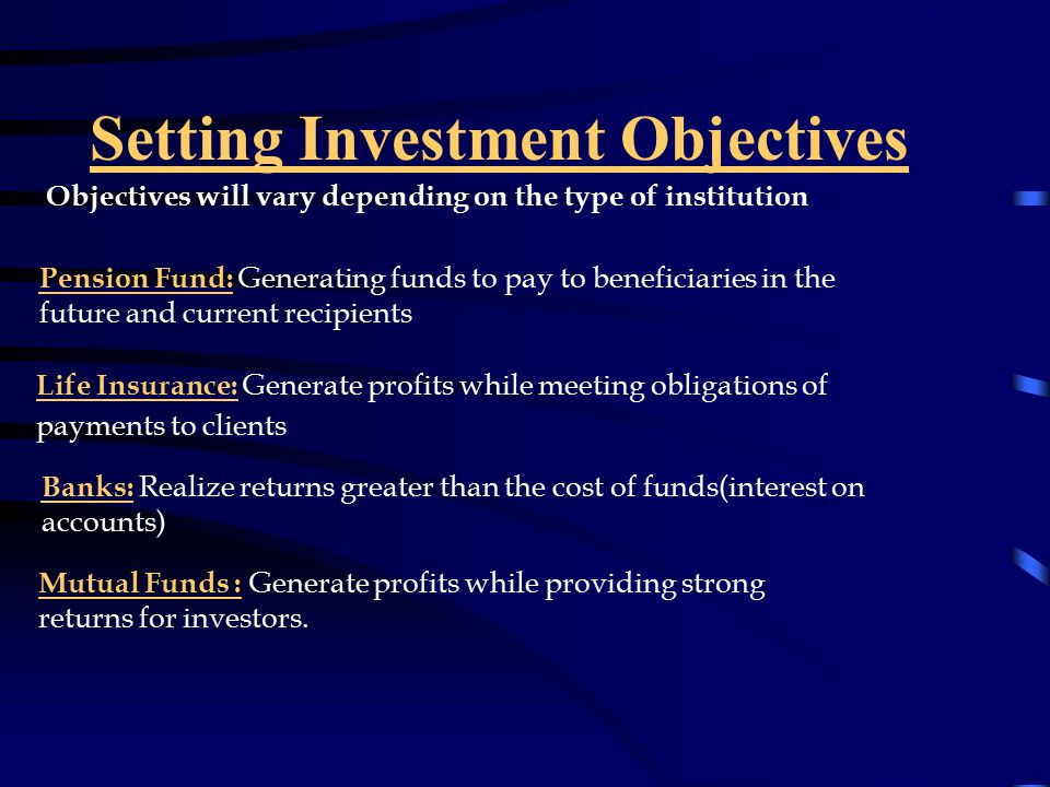 Investment Management Process 1. Setting investment objectives 2.