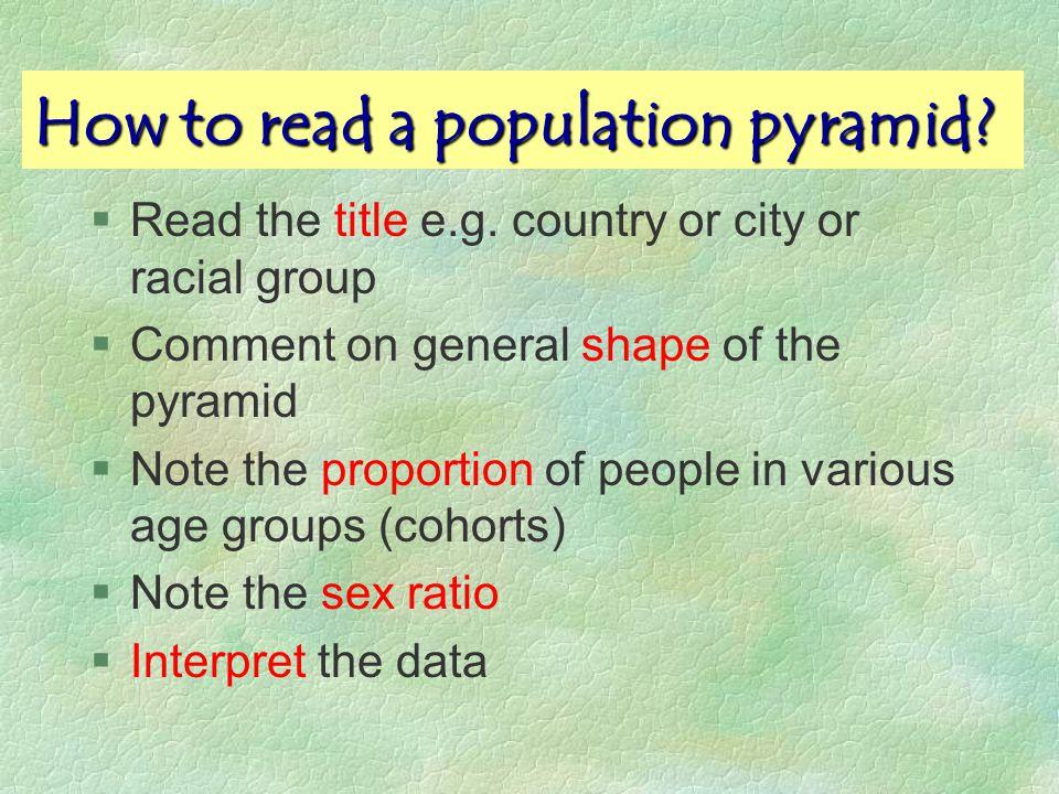 Population Pyramids in Transition