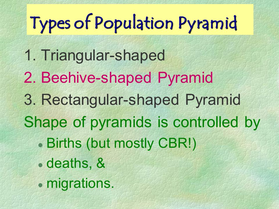 Importance of Population Pyramids §Policy Planning ~ future housing estates ~ future schools ~ future jobs §Comparison with other countries ~ developed (US) vs developing (India)