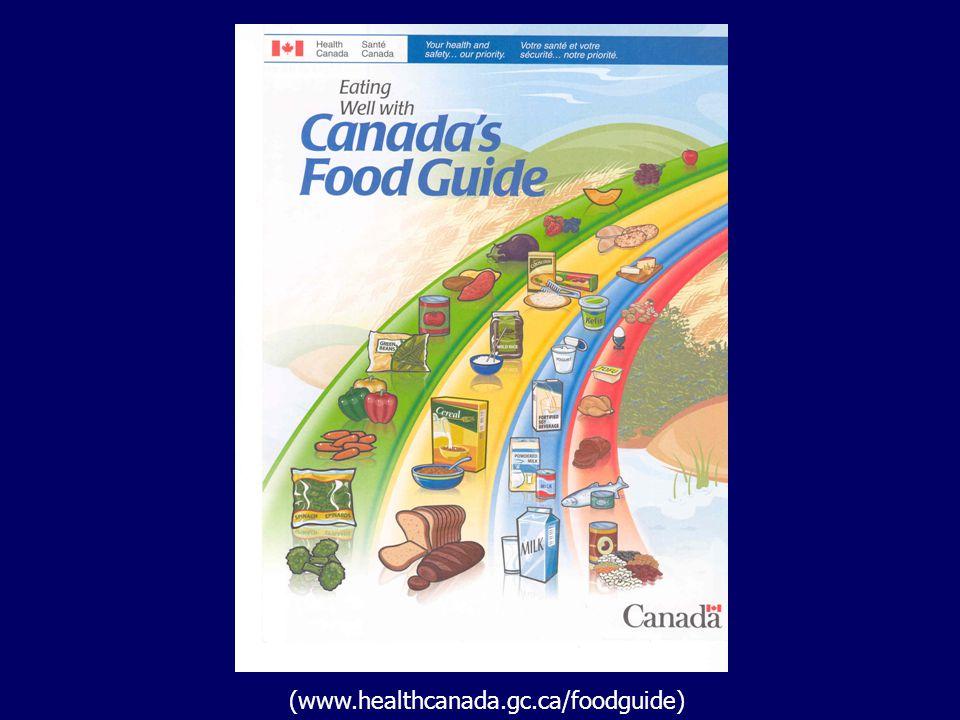 (www.healthcanada.gc.ca/foodguide)