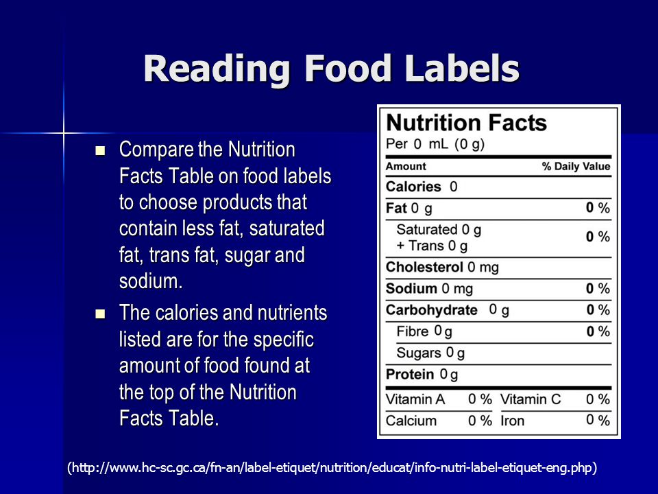 Reading Food Labels Compare the Nutrition Facts Table on food labels to choose products that contain less fat, saturated fat, trans fat, sugar and sodium.