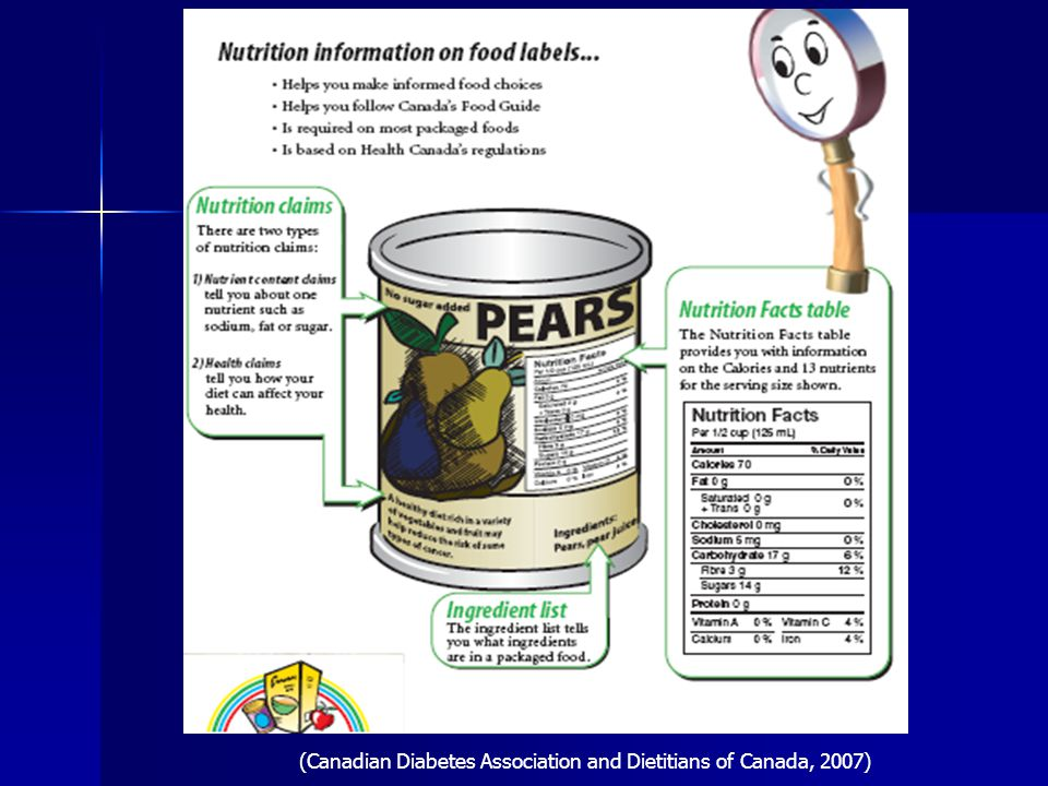 (Canadian Diabetes Association and Dietitians of Canada, 2007)
