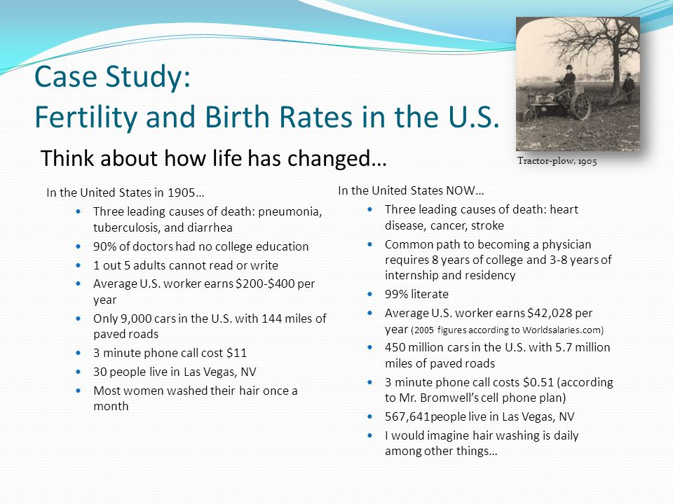 Think about how life has changed… Case Study: Fertility and Birth Rates in the U.S.