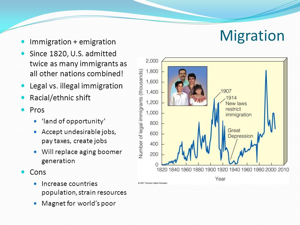 Migration Immigration + emigration Since 1820, U.S.