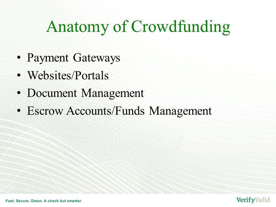 Anatomy of Crowdfunding Payment Gateways Websites/Portals Document Management Escrow Accounts/Funds Management