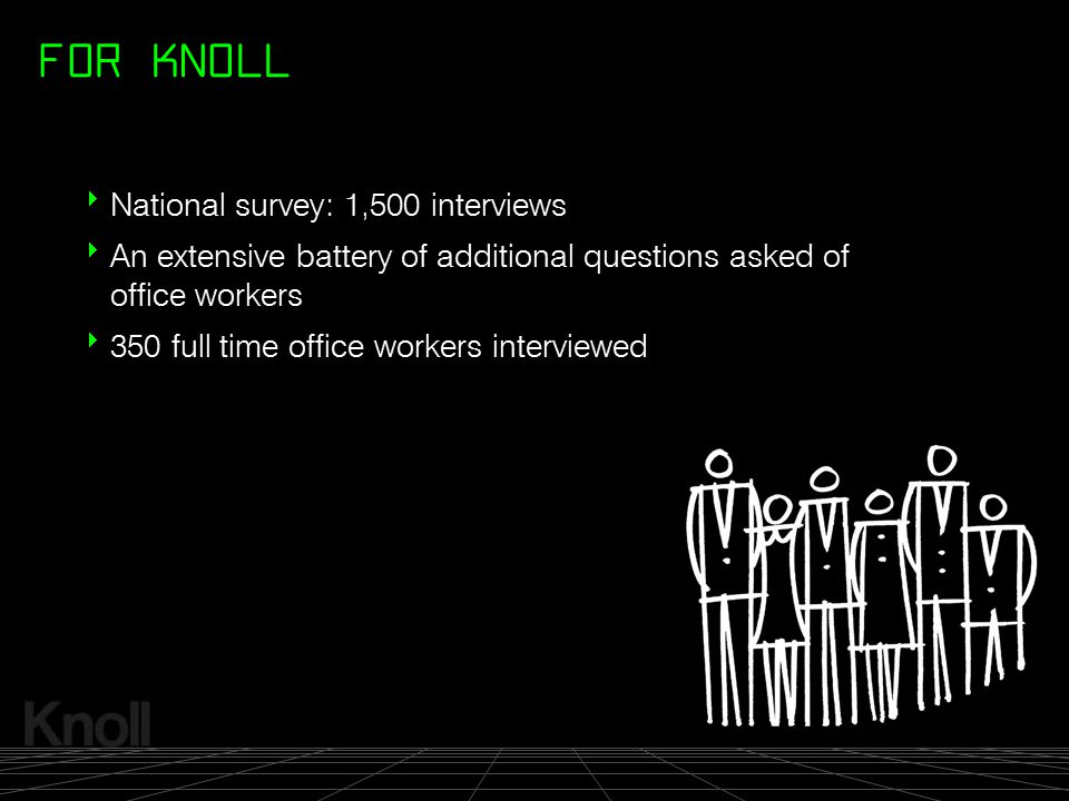 © 2000 Knoll, Inc. FOR KNOLL  National survey: 1,500 interviews  An extensive battery of additional questions asked of office workers  350 full tim