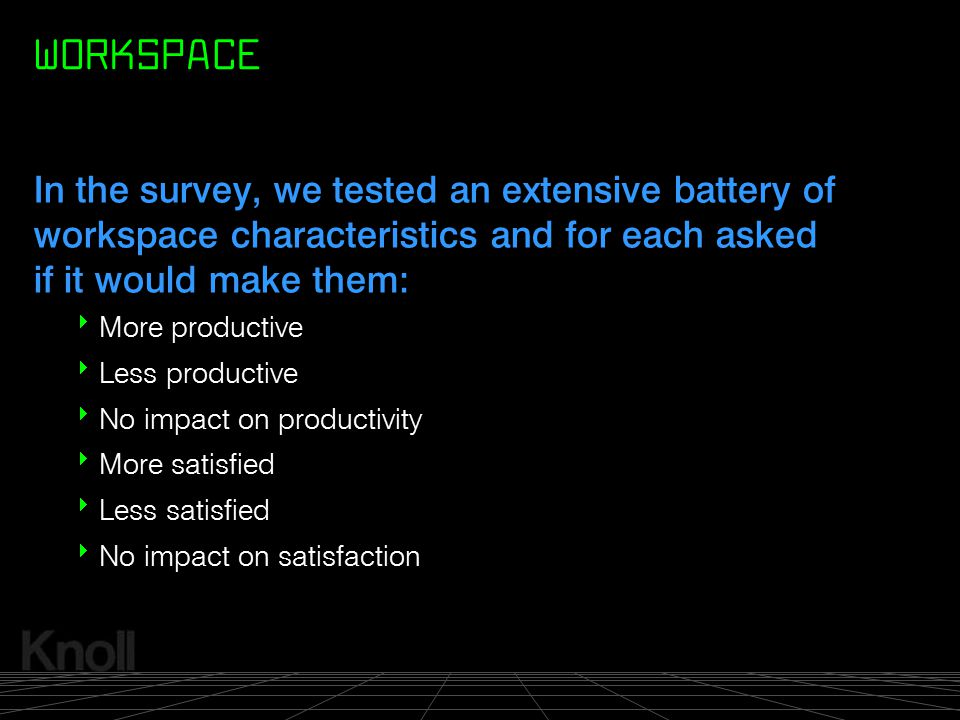 © 2000 Knoll, Inc. WORKSPACE In the survey, we tested an extensive battery of workspace characteristics and for each asked if it would make them:  Mo