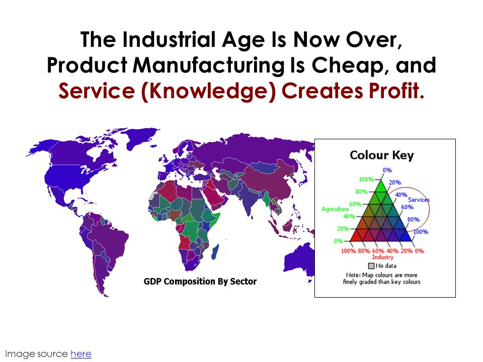 The Industrial Age Is Now Over, Product Manufacturing Is Cheap, and Service (Knowledge) Creates Profit. Image source herehere