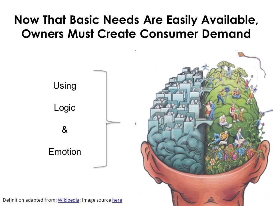 Now That Basic Needs Are Easily Available, Owners Must Create Consumer Demand Definition adapted from: Wikipedia; Image source hereWikipediahere Using