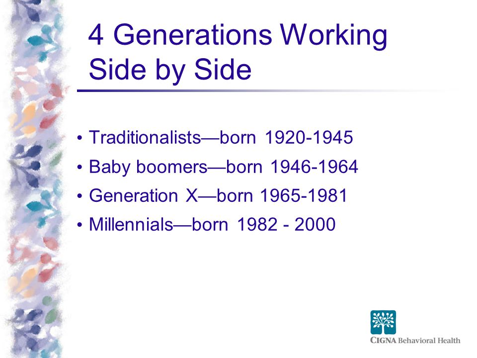 4 Generations Working Side by Side Traditionalists—born 1920-1945 Baby boomers—born 1946-1964 Generation X—born 1965-1981 Millennials—born 1982 - 2000