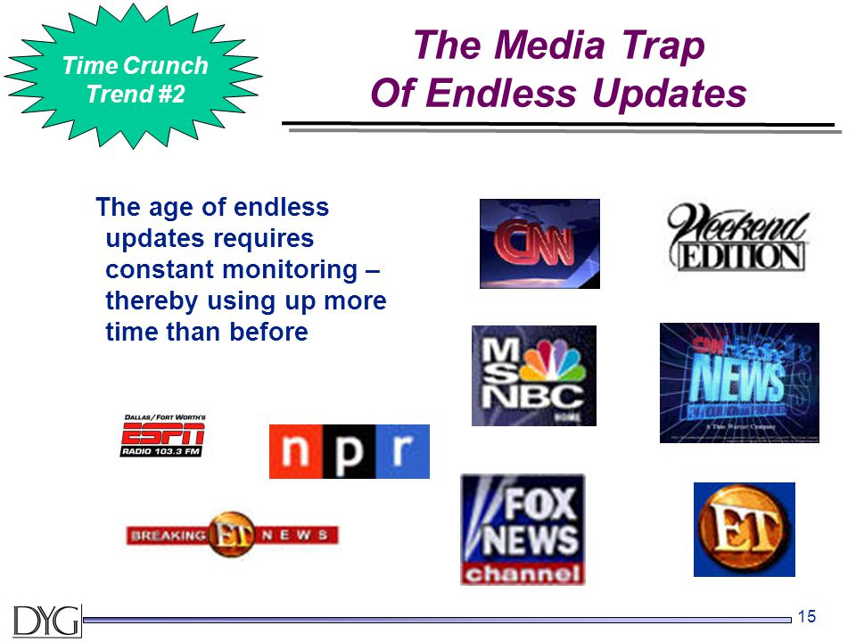 15 The age of endless updates requires constant monitoring – thereby using up more time than before The Media Trap Of Endless Updates #2 Time Crunch T