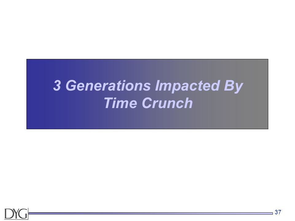 37 3 Generations Impacted By Time Crunch