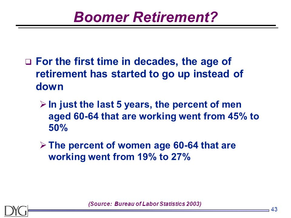 43 Boomer Retirement?  For the first time in decades, the age of retirement has started to go up instead of down  In just the last 5 years, the perc