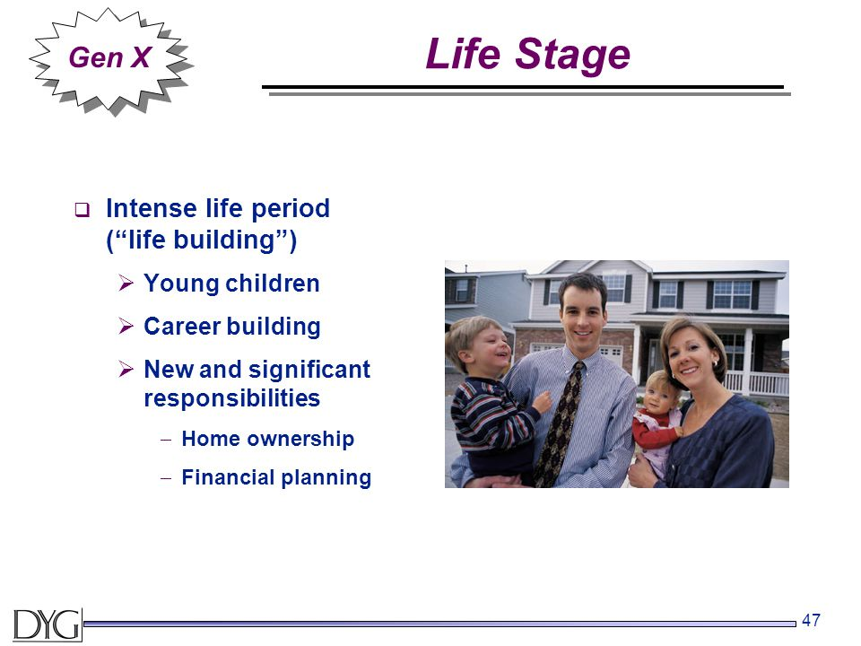"47  Intense life period (""life building"")  Young children  Career building  New and significant responsibilities  Home ownership  Financial plan"