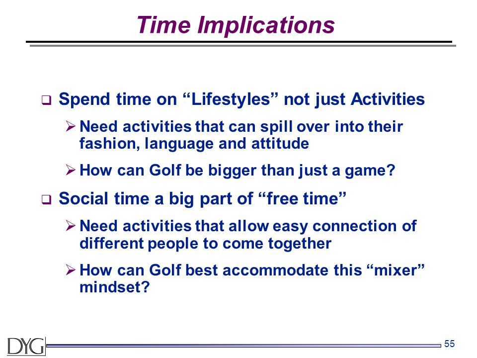 55 Time Implications  Spend time on Lifestyles not just Activities  Need activities that can spill over into their fashion, language and attitude  How can Golf be bigger than just a game.